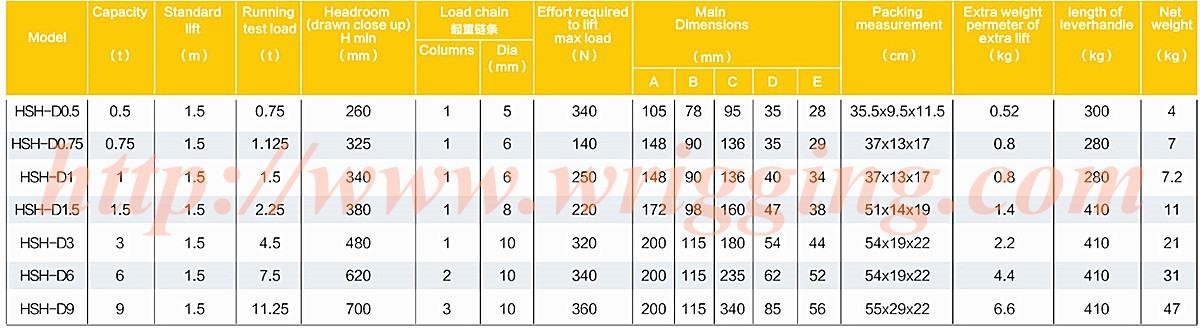 Ratchet-lever-block-hoist-HSHD-Specs