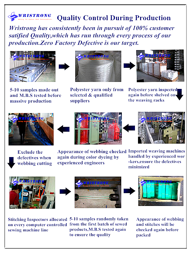 wirstrong-production-process-on-single-trip-webbing-slings