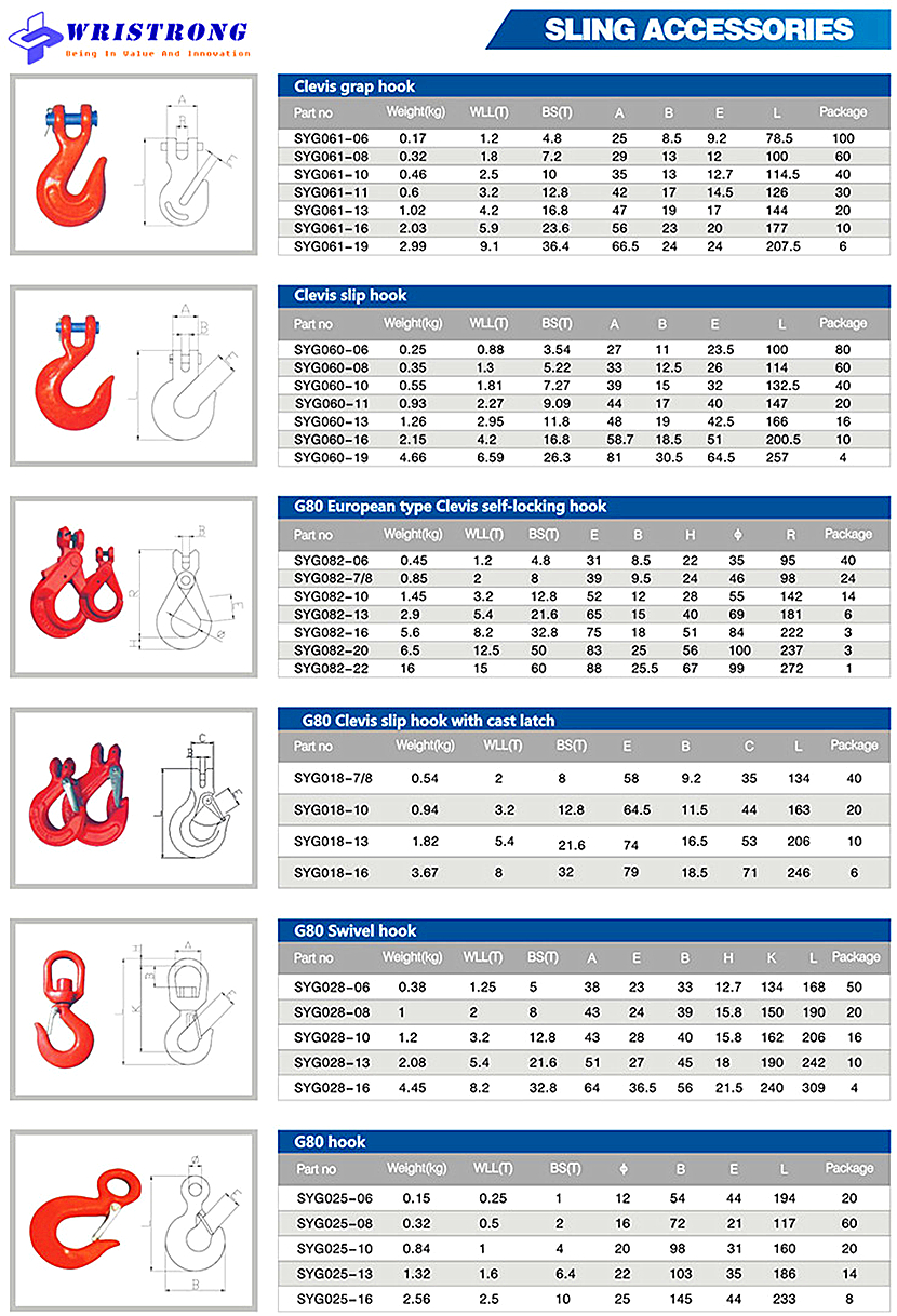 Wristrong-lifting-components-g80-alloy-fitting
