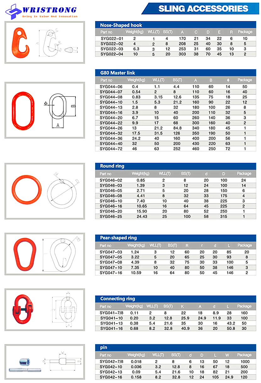 wristrong-lifting-components-g80-alloy-fitting2