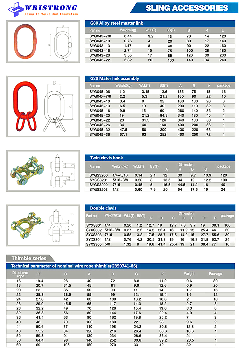 wristrong-lifting-components-g80-alloy-fitting3
