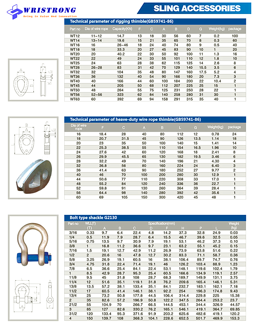 wristrong-lifting-components4