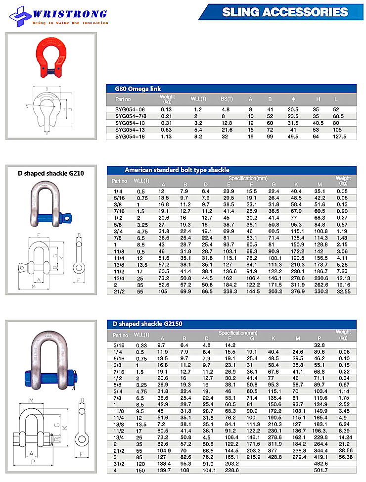 wristrong-lifting-components5
